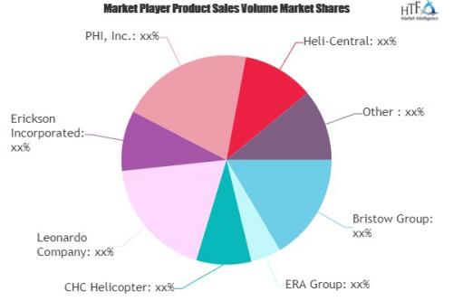Helicopter-based Transportation Market'