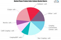 Costume Play Market to See Huge Growth by 2025 | Howla, Cosp