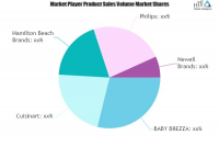Baby Food Maker Market to See Huge Growth by 2026 | Cuisinar