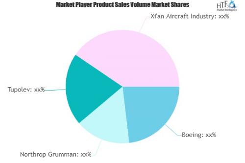Strategic Bomber Market'