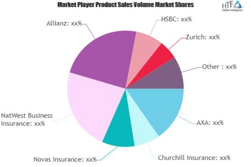 Public Liability Insurance Market'