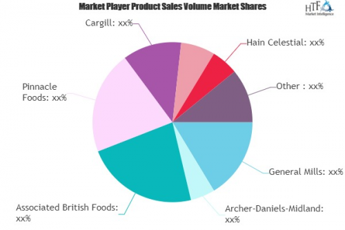 Cake Mixes Market to See Massive Growth by 2025 : General Mi'