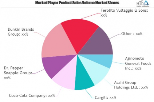 Ready to Drink Coffee Market to See Massive Growth by 2025 |'