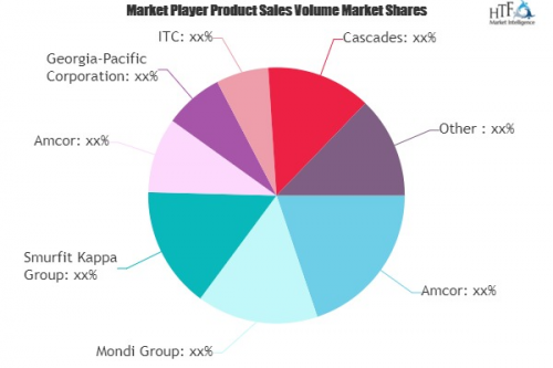 Packaging Service Market to See Huge Growth by 2026 : Amcor,'