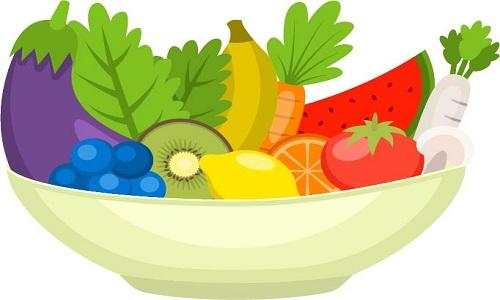 Food Protein Ingredients Market'