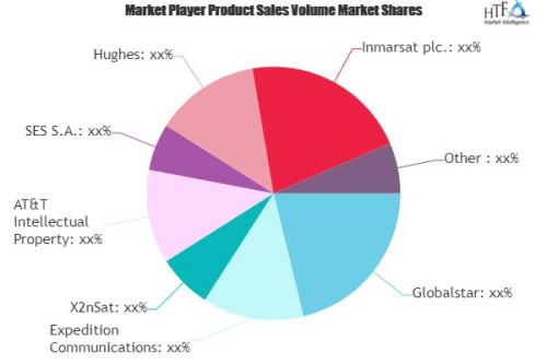 Healthcare Satellite Connectivity Market'