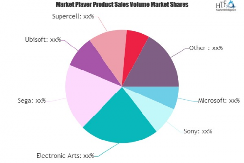 Online Game Market: 3 Bold Projections for 2020   Emerging P'