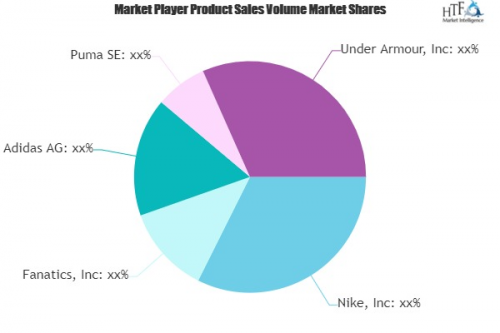 Non-Licensed Sporting Goods Market to See Massive Growth by'