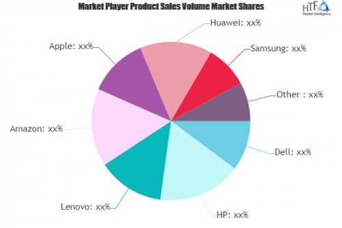 Digital Learning Devices Market'
