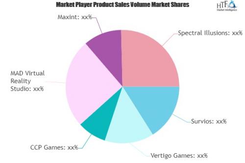 Virtual Reality Games Market'
