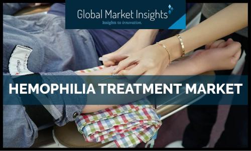 Hemophilia Treatment Market'