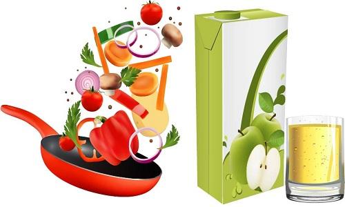 Food Acidulants Market'