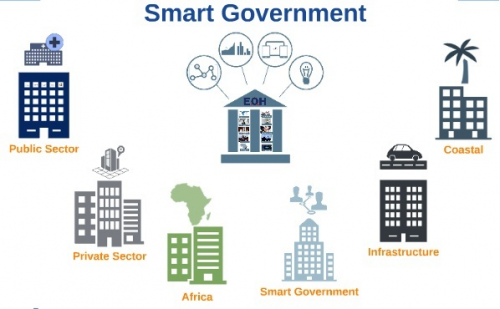 Smart Governments'