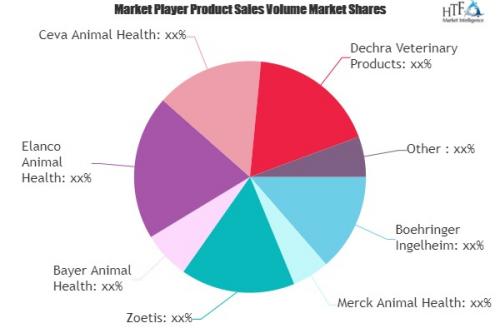 Cattle healthcare Market'