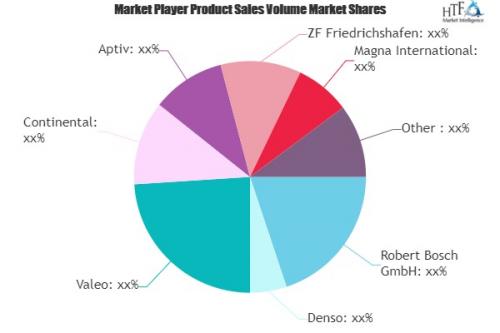 Auto Components Market'