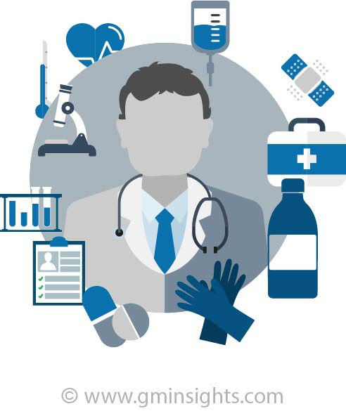 Patient Monitoring Devices Market'