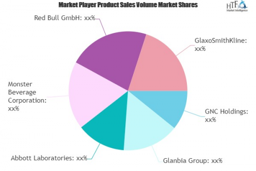 Sports Nutrition Supplements Market to See Massive Growth by'