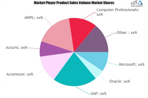 Life Insurance & Annuity Software Market'