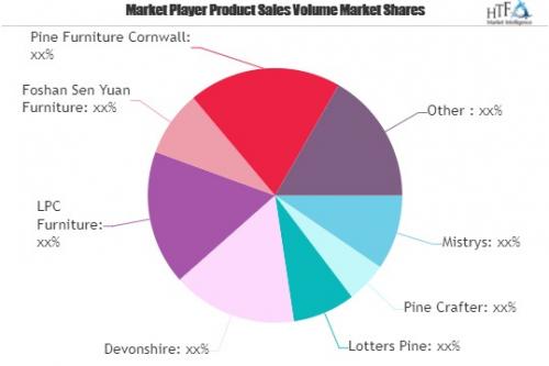 Pine Furnitures Market'