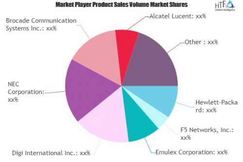 Data Center Equipment Market'