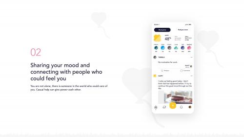 Feelyou App Feature 2'