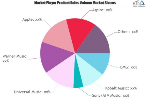 Music Market'