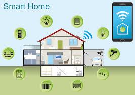 Smart Home Market'