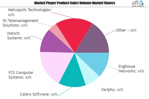 Call Accounting System Market Seeking Excellent Growth | Eng'