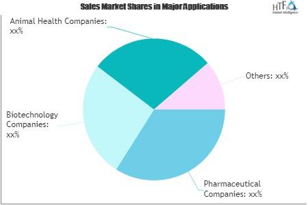 Contract Pharmaceutical Fermentation Services Market'