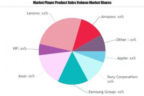 Tablet PC Market'