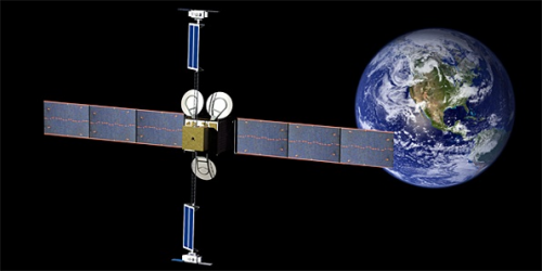 LEO Satellite Market'