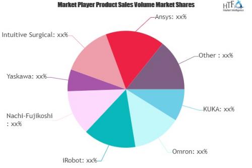 Telerobotics Market'