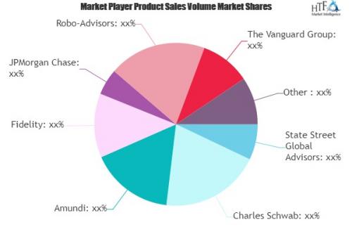 Brokerage Services Market'