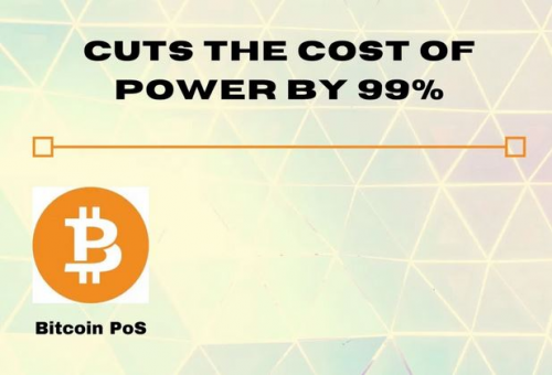 BitcoinPoS'
