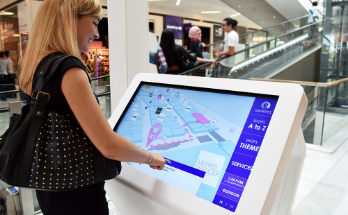 Digital Wayfinding Solutions Market'