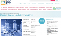India's Medical Devices Market Research Report