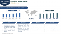 Global Gas Turbine Market Expected to Reach US$ 13.43 Bn