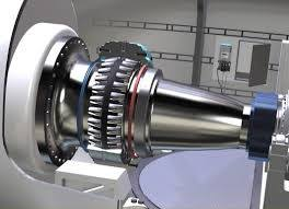 Wind Turbine Bearings Market'