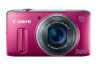 Best point and Shoot Camera'