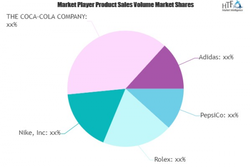 Sports Sponsorship Market Is Booming Worldwide with PepsiCo,'