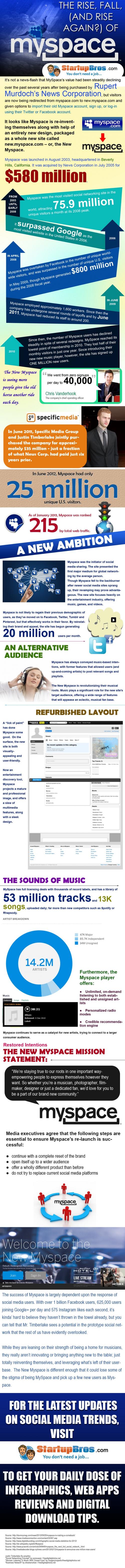 StartupBros.com'