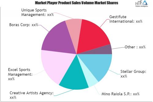 Sports Agency Services Market'