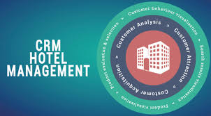 Hotel CRM Software Market to See Huge Growth by 2026 : Revin'