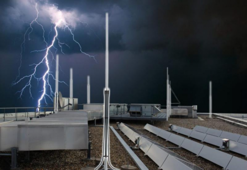 Lightning Protection Technologies Market'