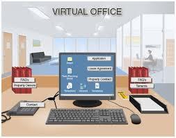 Virtual Office Market'