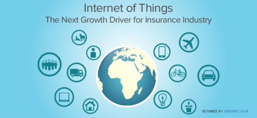 Internet of Things in Insurance'