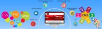 1weblab(ecommerce Website Development Solutions Company in Delhi) Logo