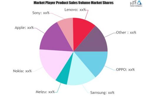 Smartphones Market'