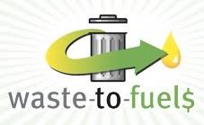 Waste-to-Fuel Technologies Market'