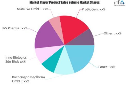 Biopharmaceutical CMO & CRO Market'